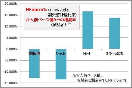 Hfnorm_2