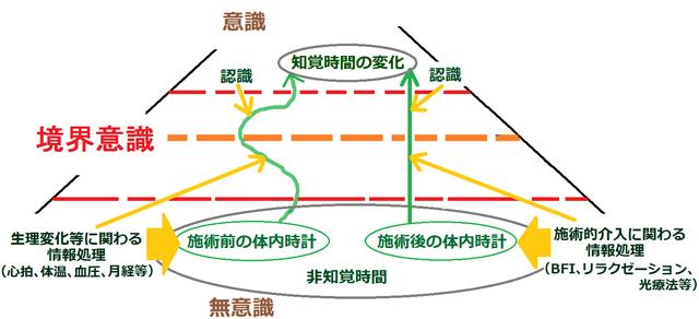 Tokikaku3